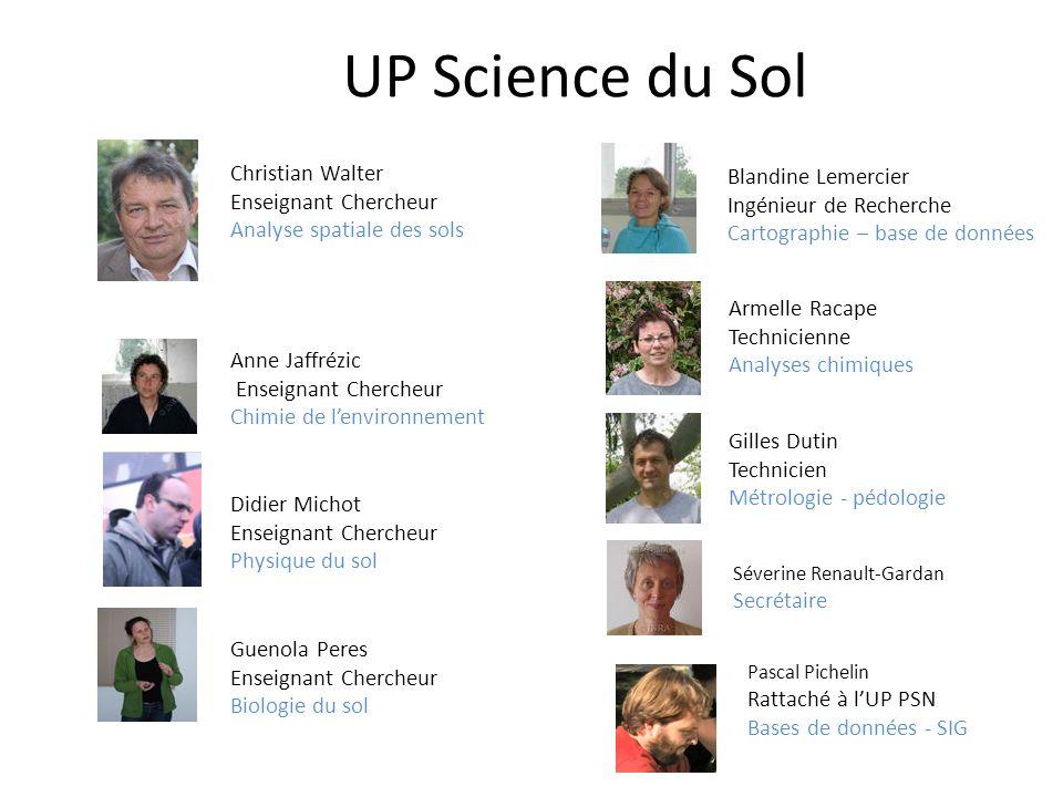 UP Science du Sol Christian Walter Enseignant Chercheur Analyse spatiale des sols Anne Jaffrézic Enseignant Chercheur Chimie de lenvironnement Blandin