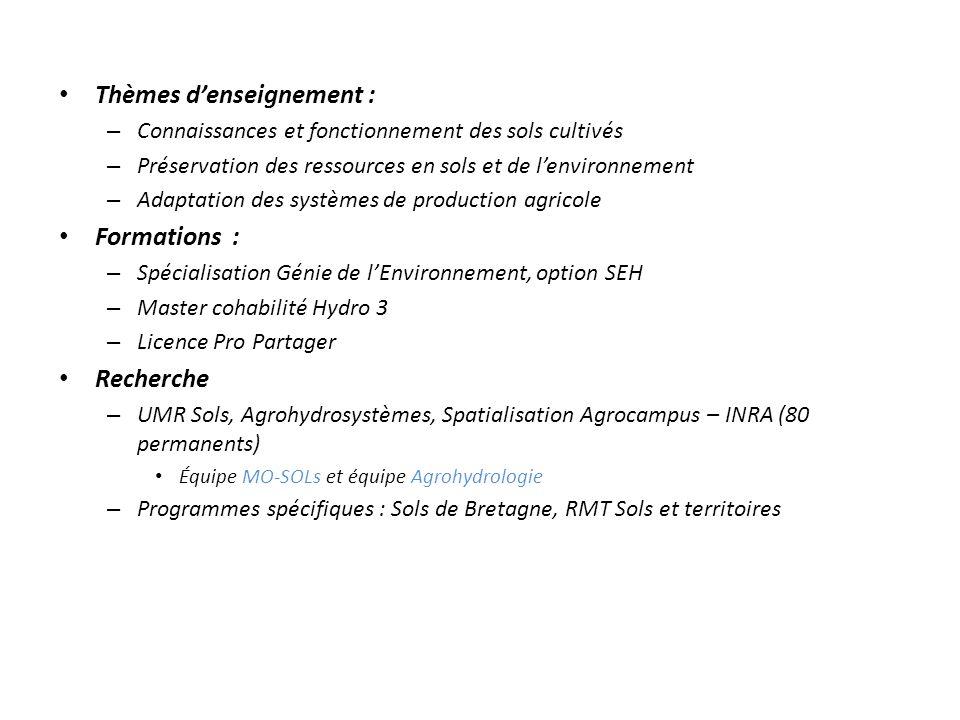Thèmes denseignement : – Connaissances et fonctionnement des sols cultivés – Préservation des ressources en sols et de lenvironnement – Adaptation des