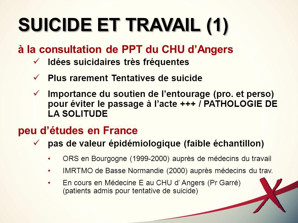 SUICIDE ET TRAVAIL (1) à la consultation de PPT du CHU dAngers Idées suicidaires très fréquentes Plus rarement Tentatives de suicide Importance du sou