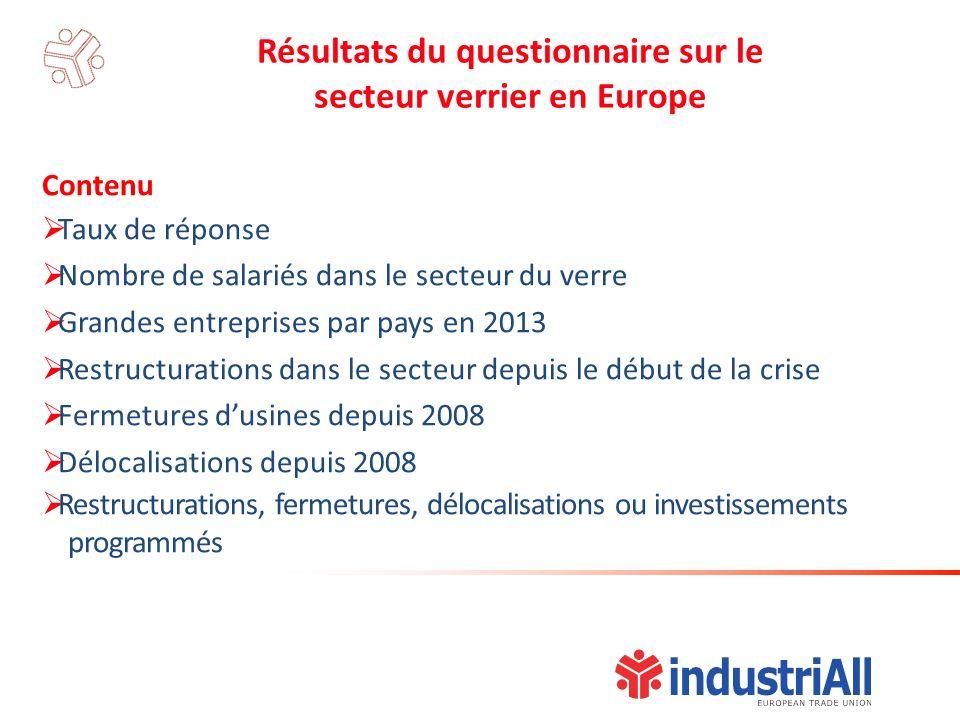 Contenu Taux de réponse Nombre de salariés dans le secteur du verre Grandes entreprises par pays en 2013 Restructurations dans le secteur depuis le dé