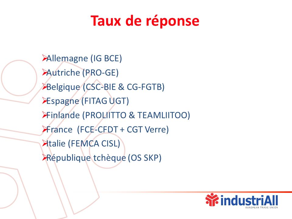 Allemagne (IG BCE) Autriche (PRO-GE) Belgique (CSC-BIE & CG-FGTB) Espagne (FITAG UGT) Finlande (PROLIITTO & TEAMLIITOO) France (FCE-CFDT + CGT Verre)