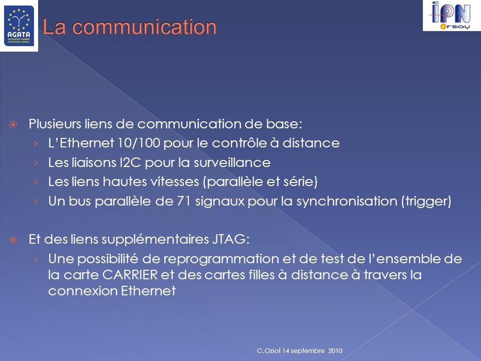 Plusieurs liens de communication de base: LEthernet 10/100 pour le contrôle à distance Les liaisons I2C pour la surveillance Les liens hautes vitesses
