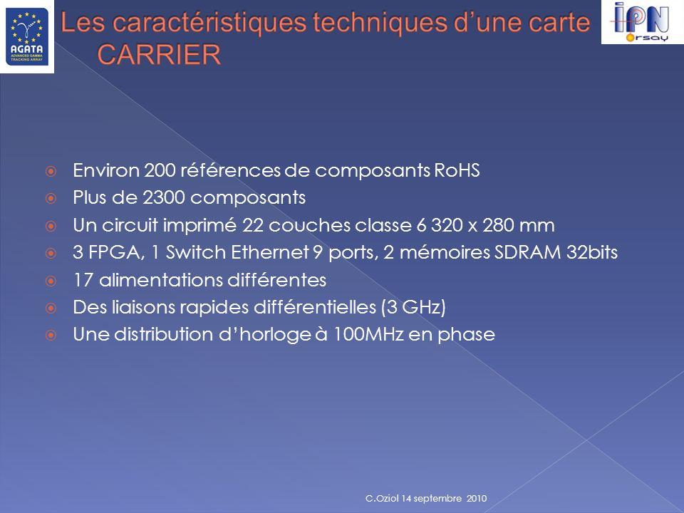 Environ 200 références de composants RoHS Plus de 2300 composants Un circuit imprimé 22 couches classe 6 320 x 280 mm 3 FPGA, 1 Switch Ethernet 9 port