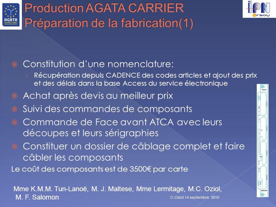 Constitution dune nomenclature: Récupération depuis CADENCE des codes articles et ajout des prix et des délais dans la base Access du service électron