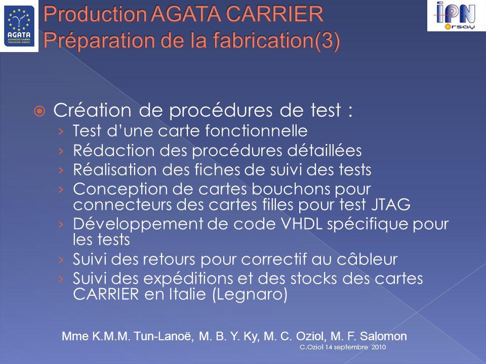 Création de procédures de test : Test dune carte fonctionnelle Rédaction des procédures détaillées Réalisation des fiches de suivi des tests Conceptio