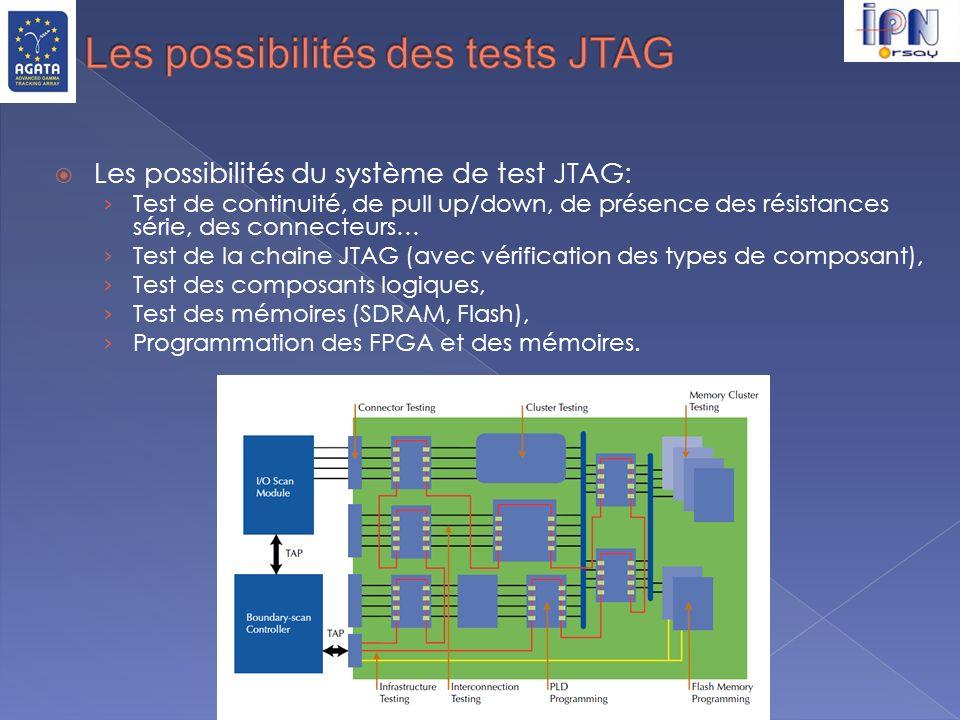 Les possibilités du système de test JTAG: Test de continuité, de pull up/down, de présence des résistances série, des connecteurs… Test de la chaine J