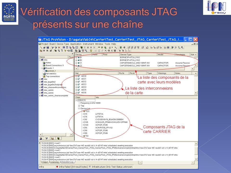 Composants JTAG de la carte CARRIER La liste des interconnexions de la carte La liste des composants de la carte avec leurs modèles