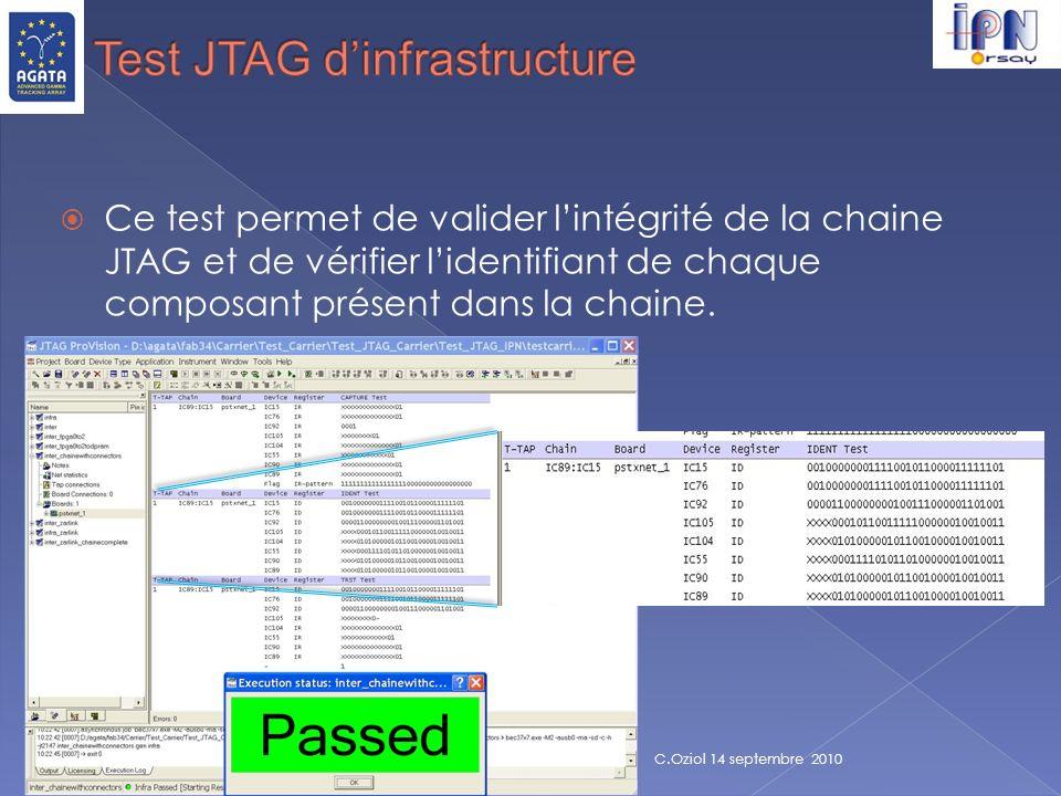 Ce test permet de valider lintégrité de la chaine JTAG et de vérifier lidentifiant de chaque composant présent dans la chaine.