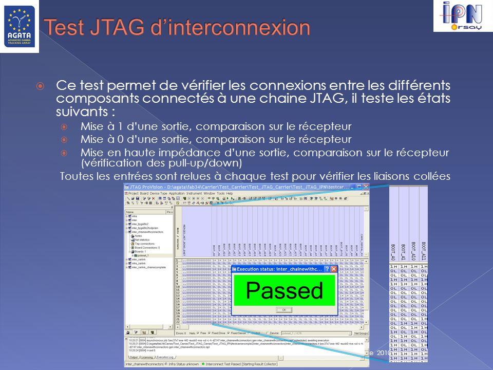 C.Oziol 14 septembre 2010 Ce test permet de vérifier les connexions entre les différents composants connectés à une chaine JTAG, il teste les états su