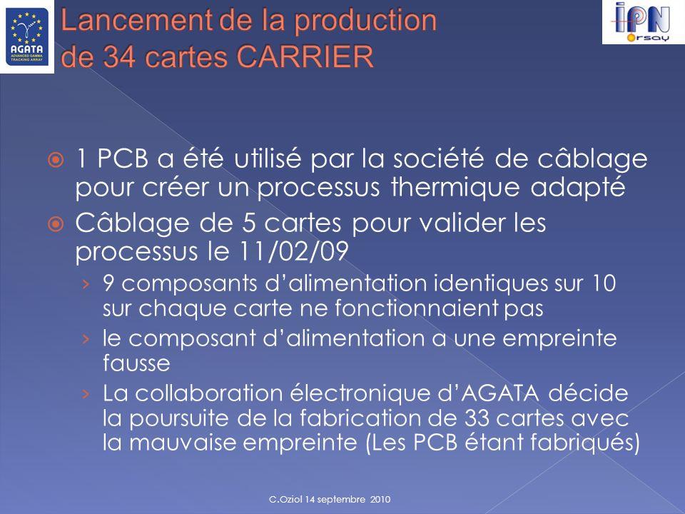 1 PCB a été utilisé par la société de câblage pour créer un processus thermique adapté Câblage de 5 cartes pour valider les processus le 11/02/09 9 co