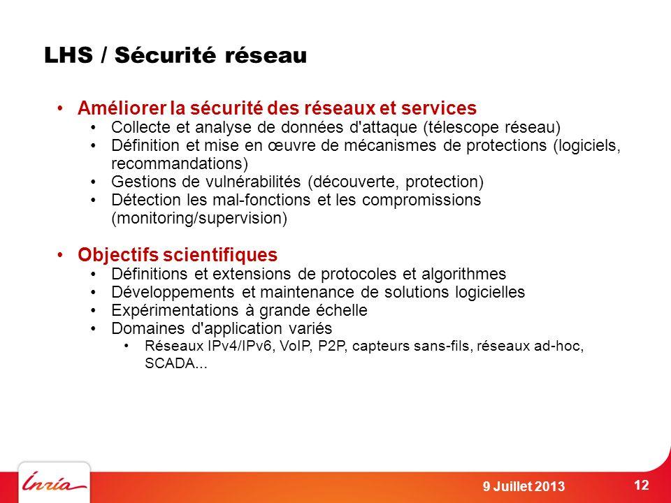 LHS / Sécurité réseau Améliorer la sécurité des réseaux et services Collecte et analyse de données d'attaque (télescope réseau) Définition et mise en