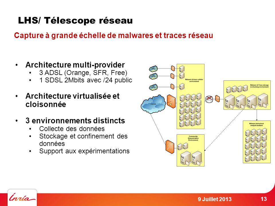 Architecture multi-provider 3 ADSL (Orange, SFR, Free) 1 SDSL 2Mbits avec /24 public Architecture virtualisée et cloisonnée 3 environnements distincts