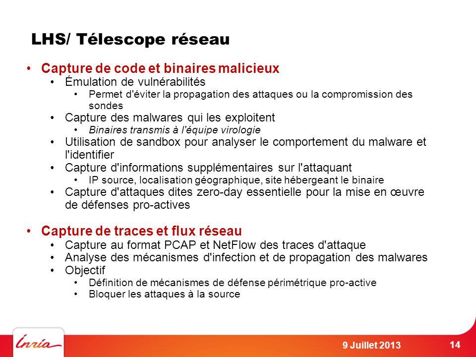 LHS/ Télescope réseau Capture de code et binaires malicieux Émulation de vulnérabilités Permet d'éviter la propagation des attaques ou la compromissio