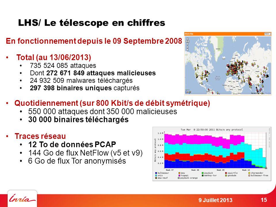 LHS/ Le télescope en chiffres En fonctionnement depuis le 09 Septembre 2008 Total (au 13/06/2013) 735 524 085 attaques Dont 272 671 849 attaques malic