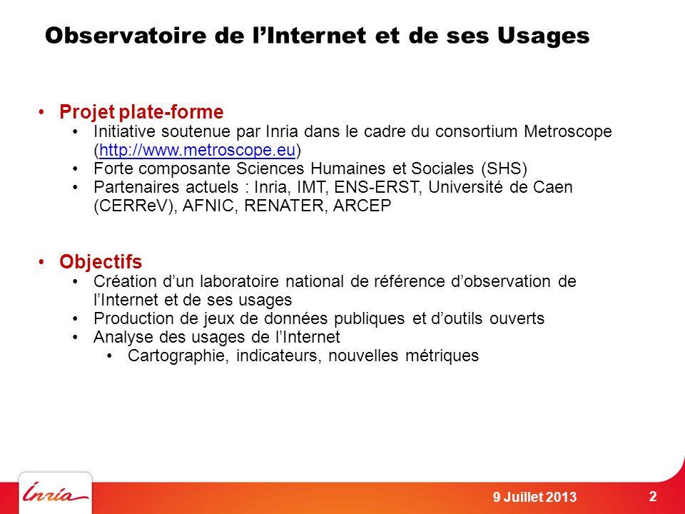 Projet plate-forme Initiative soutenue par Inria dans le cadre du consortium Metroscope (http://www.metroscope.eu)http://www.metroscope.eu Forte compo