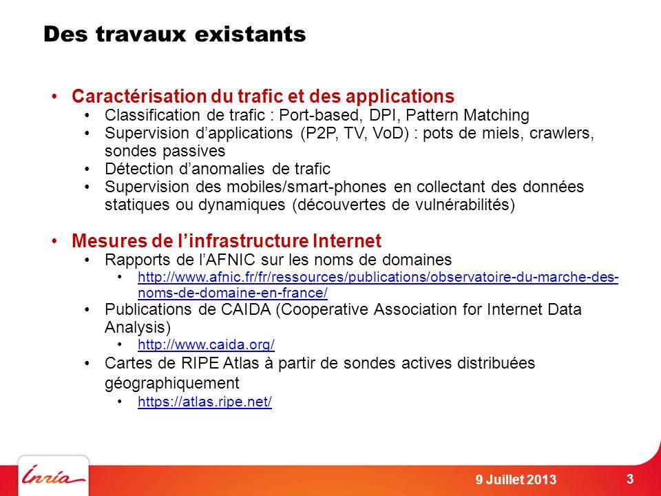 Des travaux existants Caractérisation du trafic et des applications Classification de trafic : Port-based, DPI, Pattern Matching Supervision dapplicat