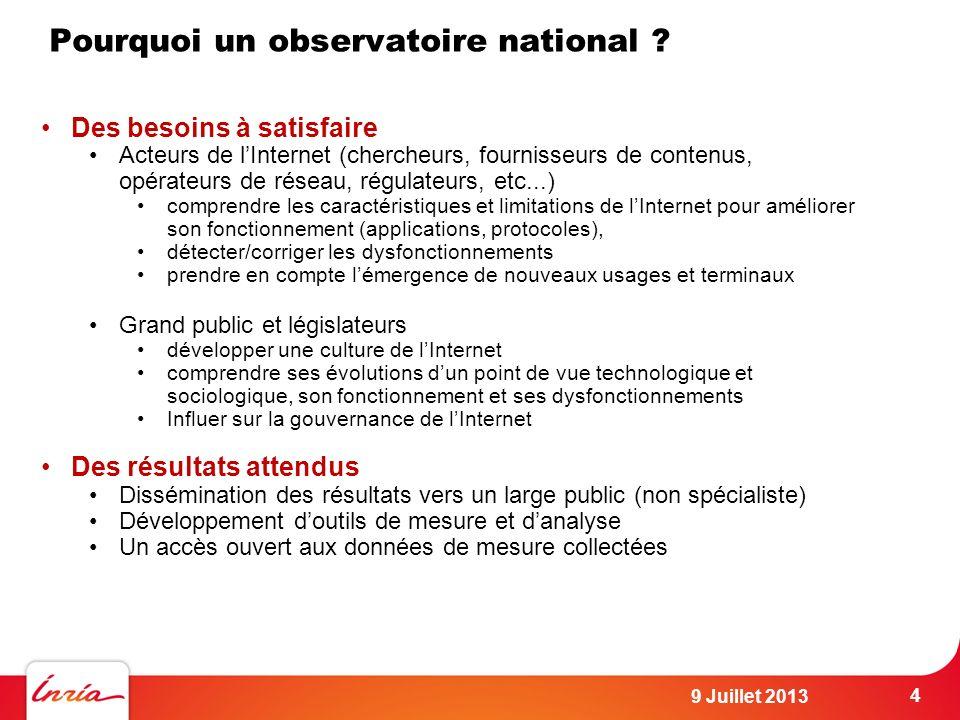 Pourquoi un observatoire national ? Des besoins à satisfaire Acteurs de lInternet (chercheurs, fournisseurs de contenus, opérateurs de réseau, régulat