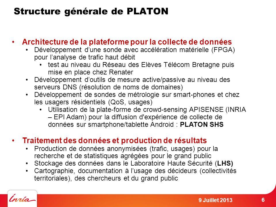 Structure générale de PLATON Architecture de la plateforme pour la collecte de données Développement dune sonde avec accélération matérielle (FPGA) po