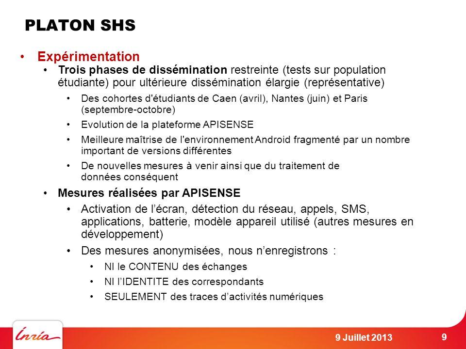 PLATON SHS 9 Juillet 2013 9 Expérimentation Trois phases de dissémination restreinte (tests sur population étudiante) pour ultérieure dissémination él
