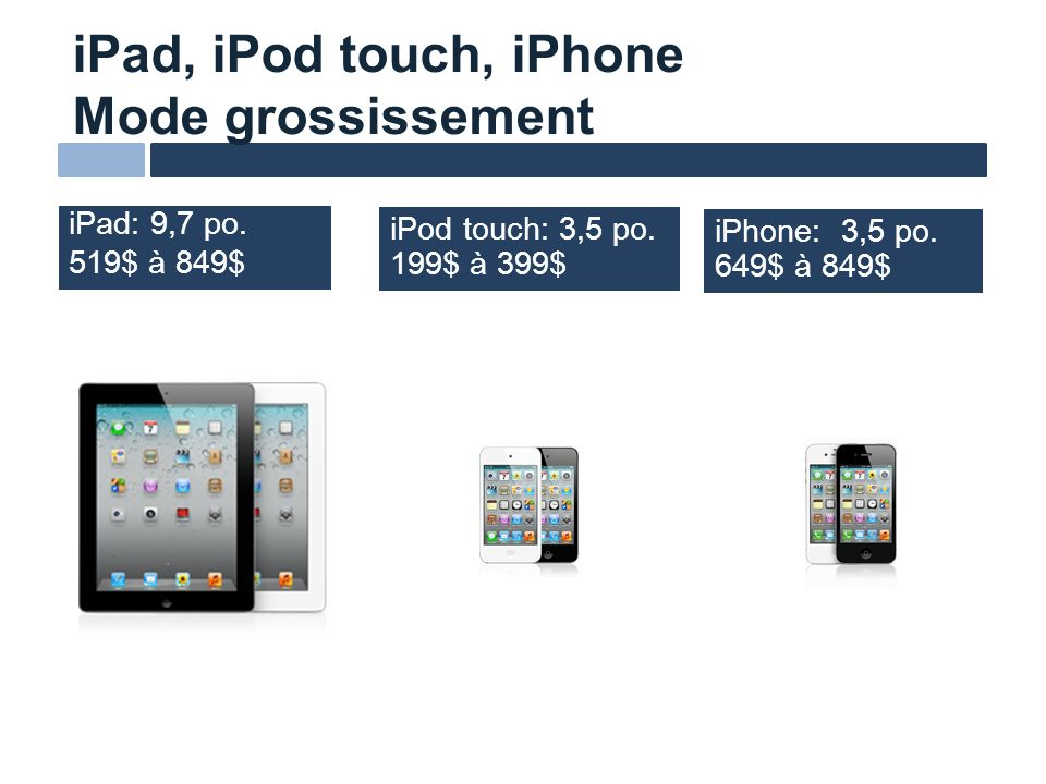 iPad, iPod touch, iPhone Mode grossissement iPad: 9,7 po. 519$ à 849$ iPod touch: 3,5 po. 199$ à 399$ iPhone: 3,5 po. 649$ à 849$