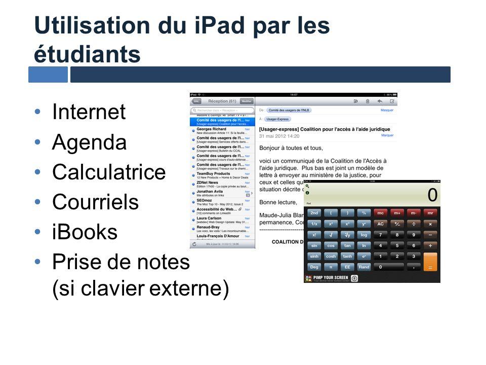 Utilisation du iPad par les étudiants Internet Agenda Calculatrice Courriels iBooks Prise de notes (si clavier externe)