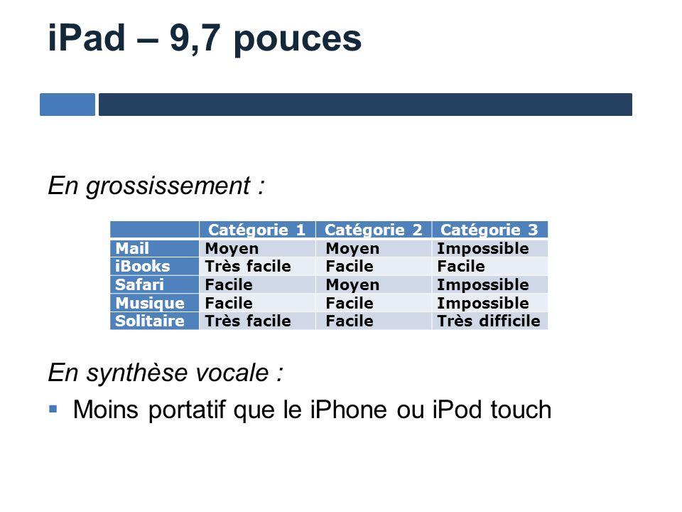 iPad – 9,7 pouces En grossissement : En synthèse vocale : Moins portatif que le iPhone ou iPod touch Catégorie 1Catégorie 2Catégorie 3 MailMoyen Impos