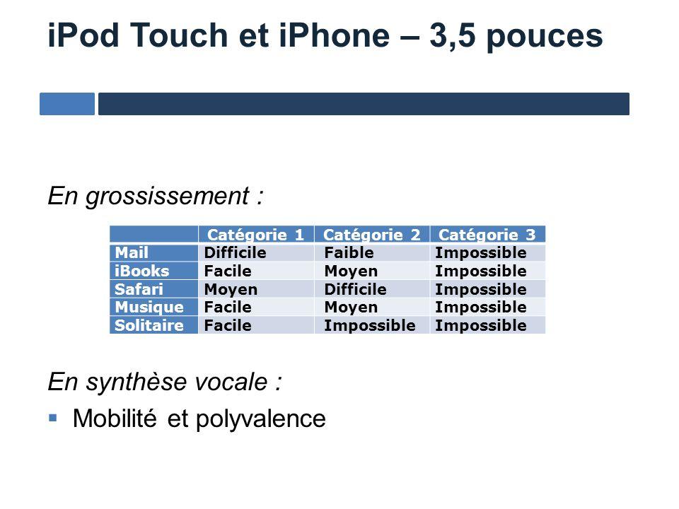 iPod Touch et iPhone – 3,5 pouces En grossissement : En synthèse vocale : Mobilité et polyvalence Catégorie 1Catégorie 2Catégorie 3 MailDifficile Faib