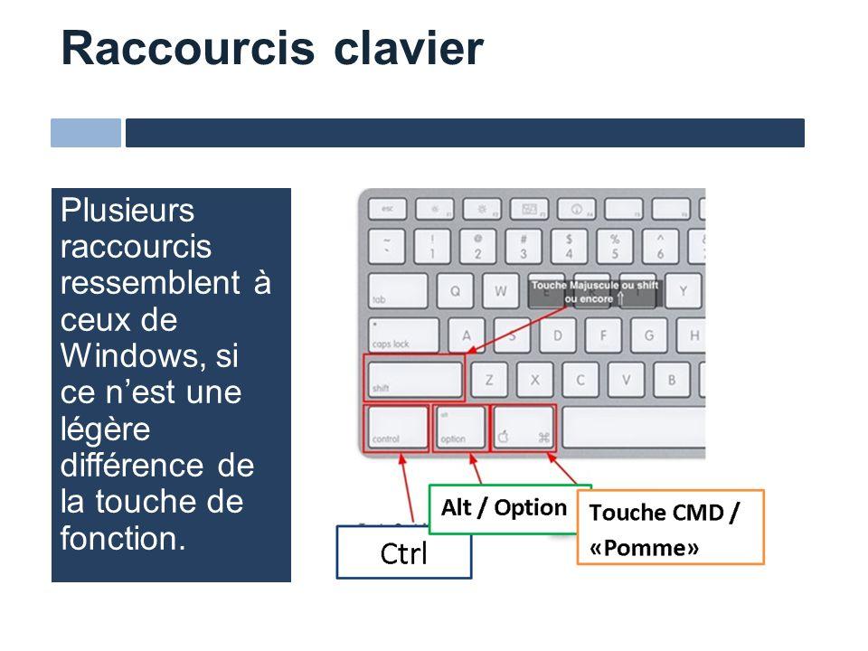 Plusieurs raccourcis ressemblent à ceux de Windows, si ce nest une légère différence de la touche de fonction. Raccourcis clavier
