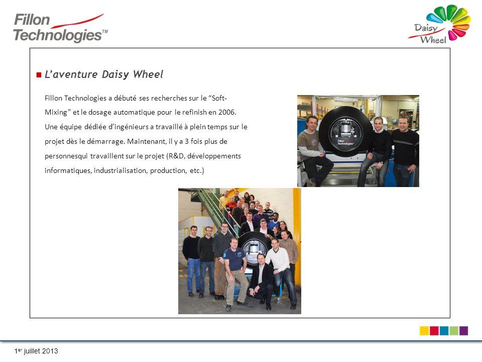 1 er juillet 2013 Fillon Technologies a débuté ses recherches sur le Soft- Mixing et le dosage automatique pour le refinish en 2006.