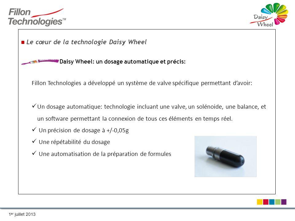 Daisy Wheel: un dosage automatique et précis: Fillon Technologies a développé un système de valve spécifique permettant davoir: Un dosage automatique: technologie incluant une valve, un solénoide, une balance, et un software permettant la connexion de tous ces éléments en temps réel.