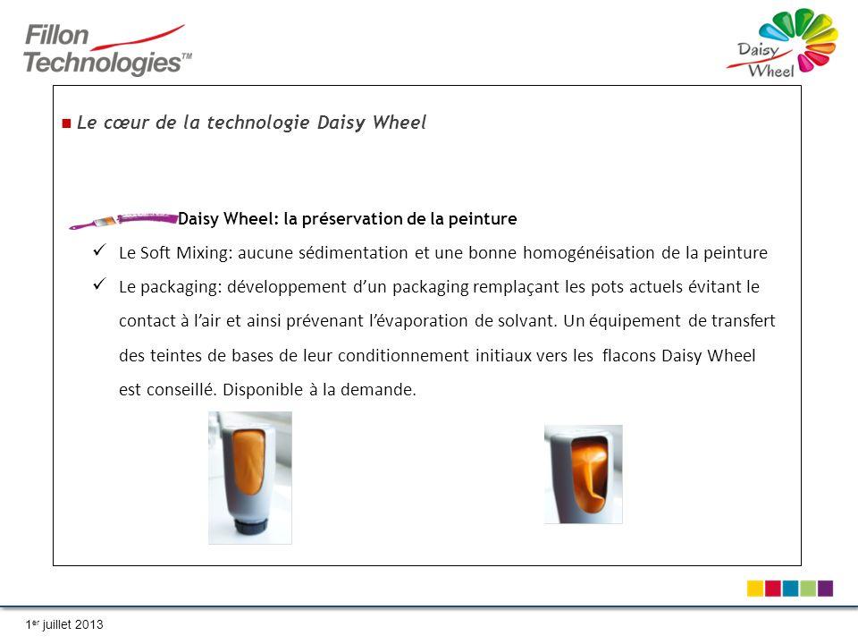 Daisy Wheel: la préservation de la peinture Le Soft Mixing: aucune sédimentation et une bonne homogénéisation de la peinture Le packaging: développement dun packaging remplaçant les pots actuels évitant le contact à lair et ainsi prévenant lévaporation de solvant.