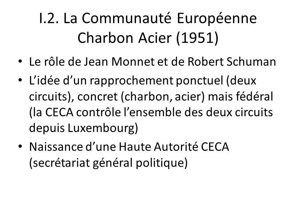 I.2. La Communauté Européenne Charbon Acier (1951) Le rôle de Jean Monnet et de Robert Schuman Lidée dun rapprochement ponctuel (deux circuits), concr