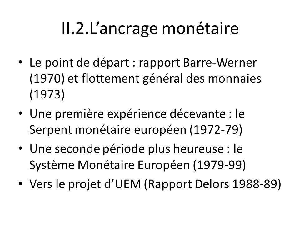 II.2.Lancrage monétaire Le point de départ : rapport Barre-Werner (1970) et flottement général des monnaies (1973) Une première expérience décevante :