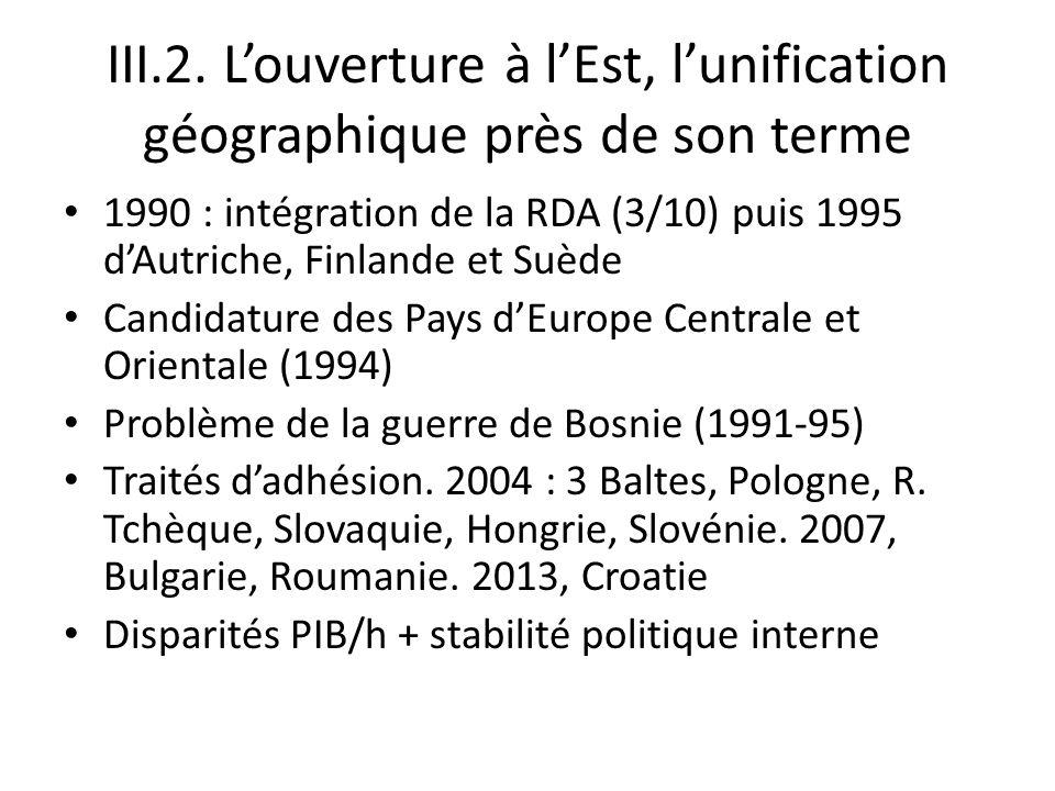 III.2. Louverture à lEst, lunification géographique près de son terme 1990 : intégration de la RDA (3/10) puis 1995 dAutriche, Finlande et Suède Candi