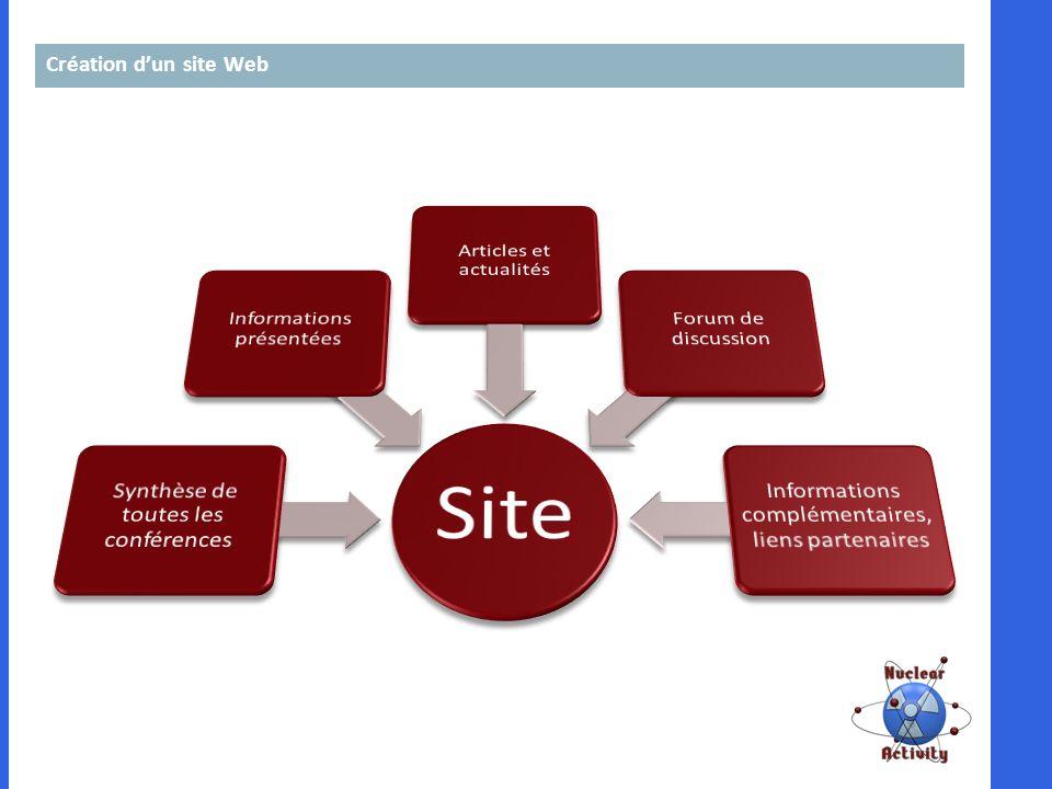 Création dun site Web