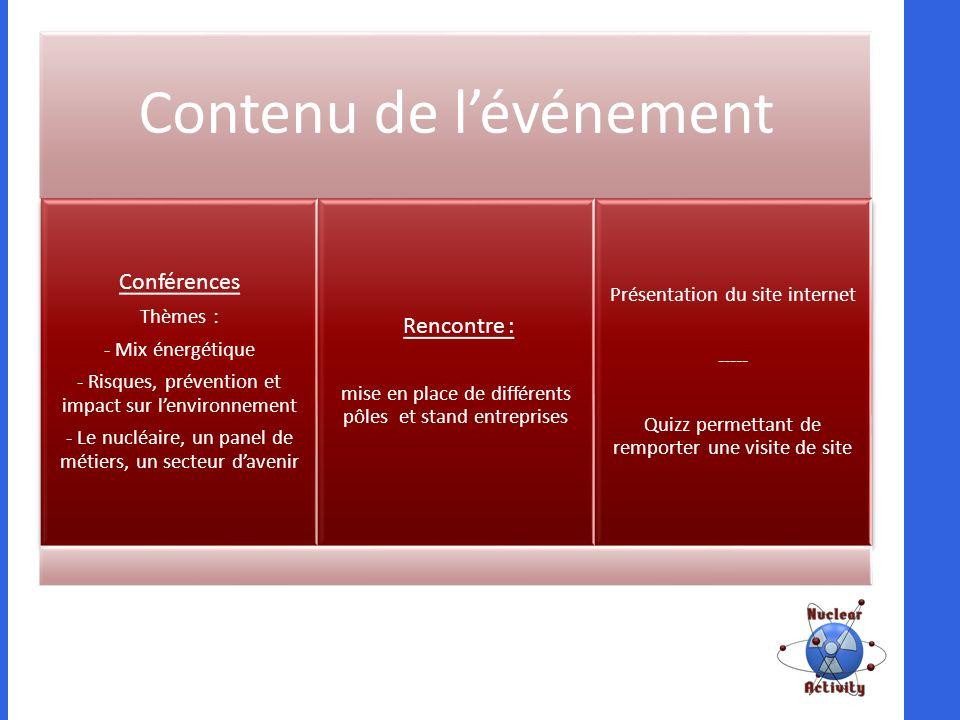 Contenu de lévénement Conférences Thèmes : - Mix énergétique - Risques, prévention et impact sur lenvironnement - Le nucléaire, un panel de métiers, u