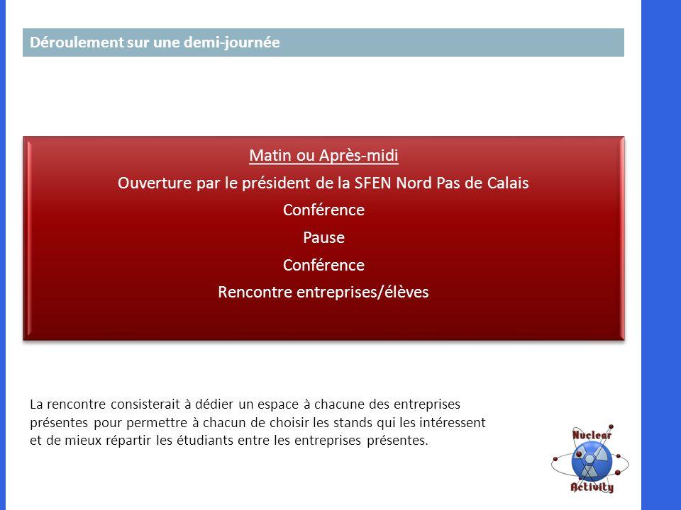 Déroulement sur une demi-journée Matin ou Après-midi Ouverture par le président de la SFEN Nord Pas de Calais Conférence Pause Conférence Rencontre en