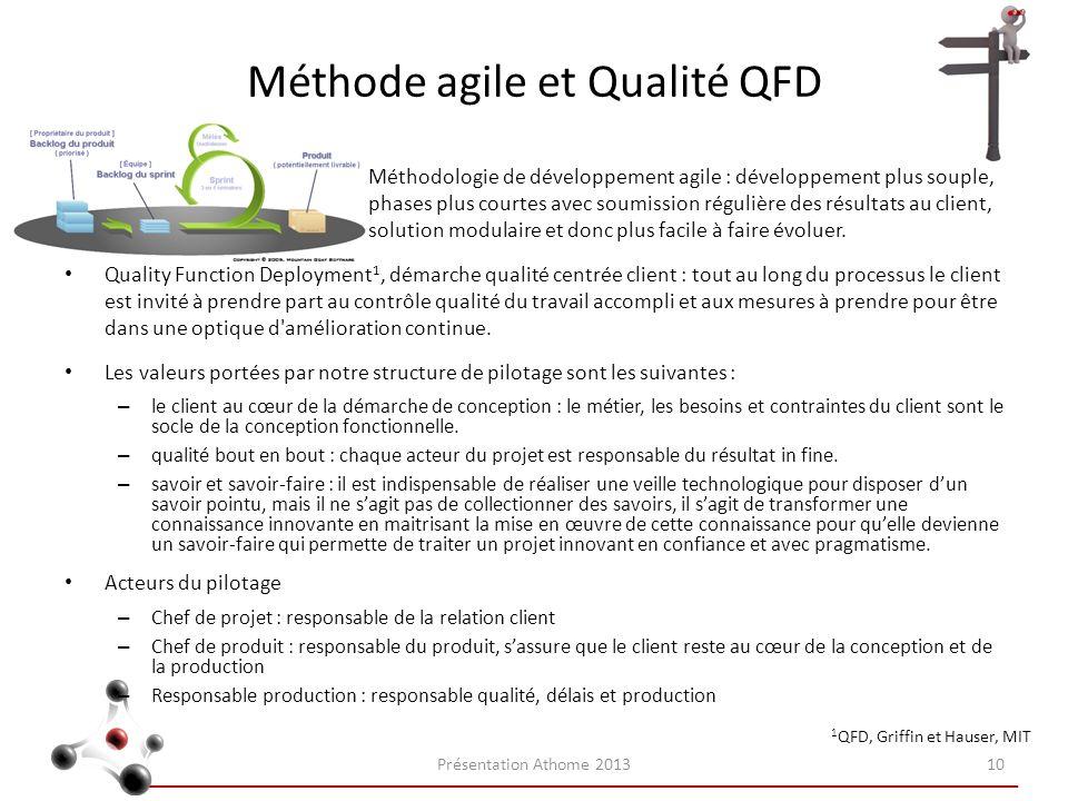 Méthode agile et Qualité QFD Méthodologie de développement agile : développement plus souple, phases plus courtes avec soumission régulière des résult