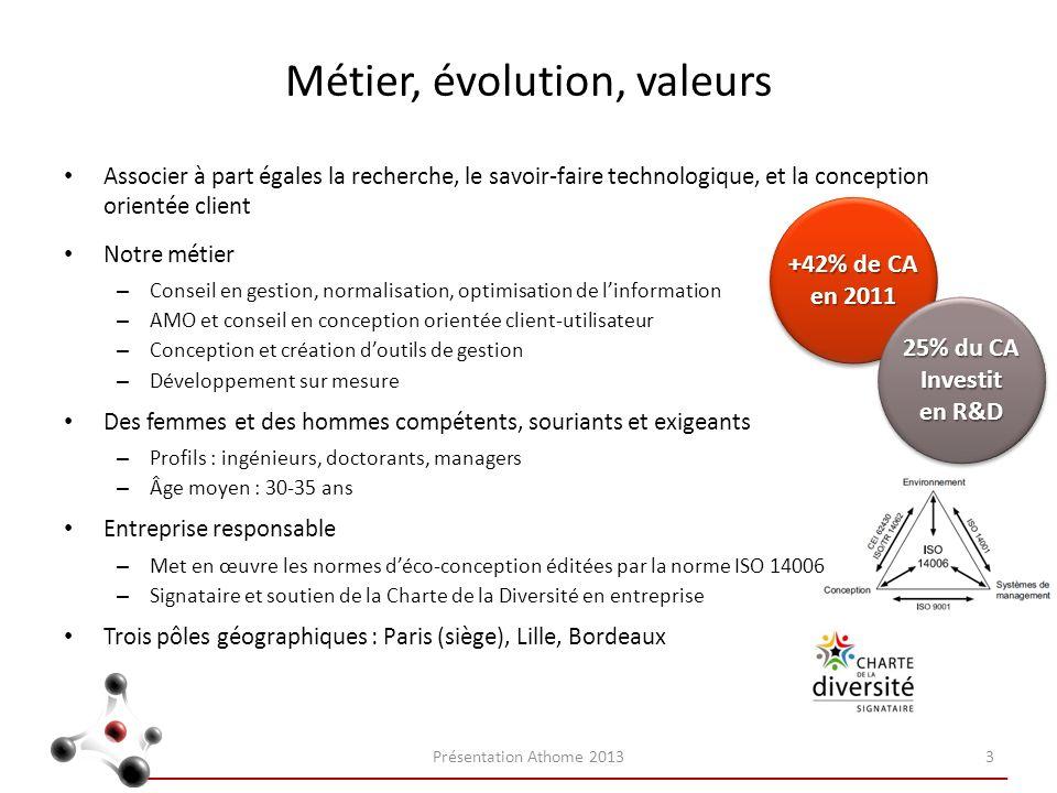 Métier, évolution, valeurs Associer à part égales la recherche, le savoir-faire technologique, et la conception orientée client Notre métier – Conseil