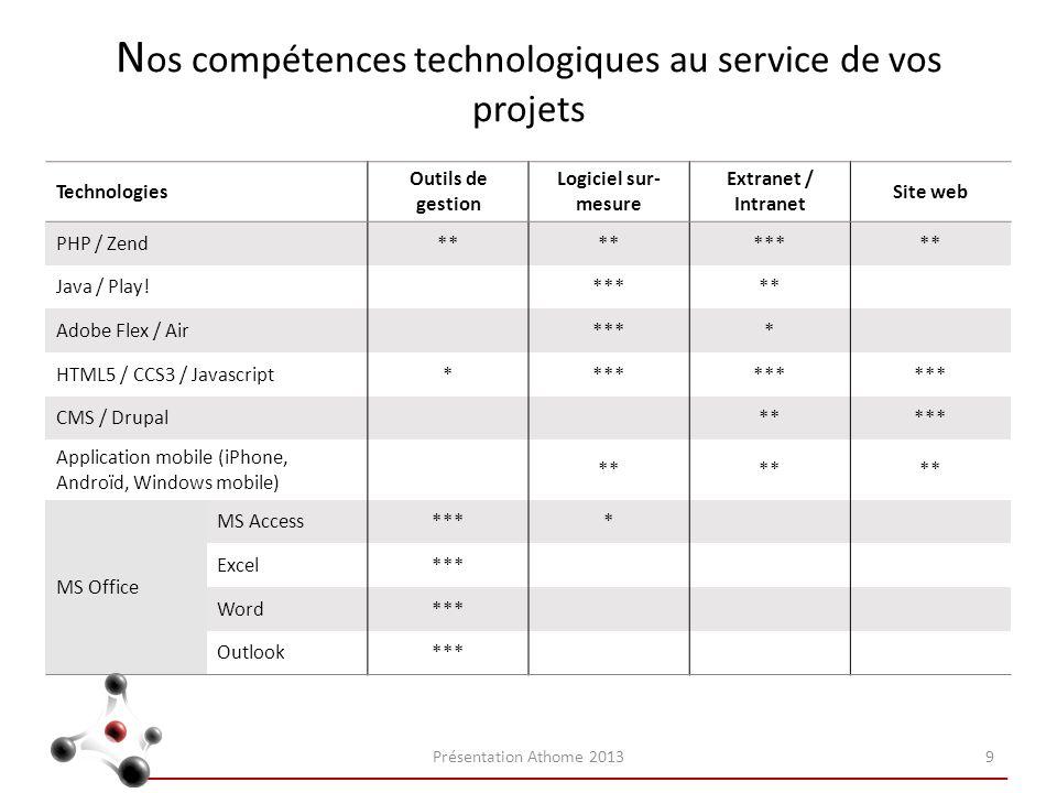 Méthode agile et Qualité QFD Méthodologie de développement agile : développement plus souple, phases plus courtes avec soumission régulière des résultats au client, solution modulaire et donc plus facile à faire évoluer.