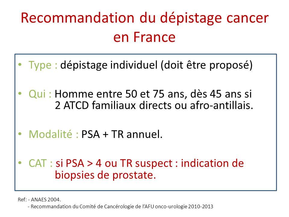 Recommandation du dépistage cancer en France Type : dépistage individuel (doit être proposé) Qui : Homme entre 50 et 75 ans, dès 45 ans si 2 ATCD fami