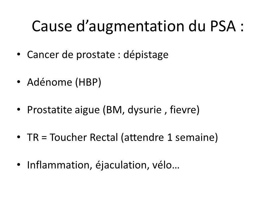 Cause daugmentation du PSA : Cancer de prostate : dépistage Adénome (HBP) Prostatite aigue (BM, dysurie, fievre) TR = Toucher Rectal (attendre 1 semai