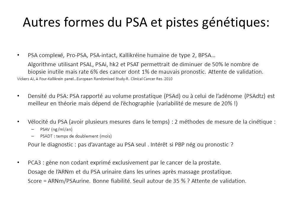 Autres formes du PSA et pistes génétiques: PSA complexé, Pro-PSA, PSA-intact, Kallikréine humaine de type 2, BPSA… Algorithme utilisant PSAL, PSAi, hk