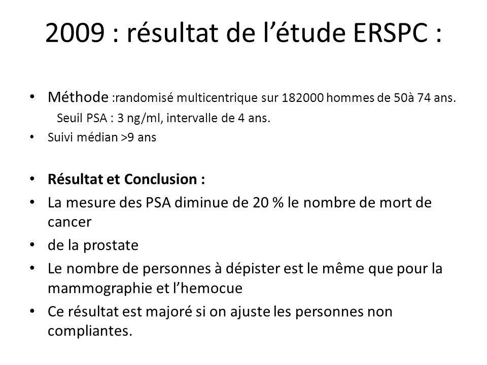2009 : résultat de létude ERSPC : Méthode :randomisé multicentrique sur 182000 hommes de 50à 74 ans. Seuil PSA : 3 ng/ml, intervalle de 4 ans. Suivi m