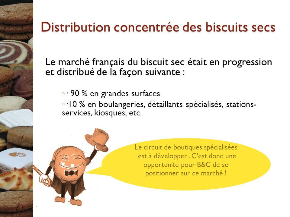 Distribution concentrée des biscuits secs Le marché français du biscuit sec était en progression et distribué de la façon suivante : · 90 % en grandes