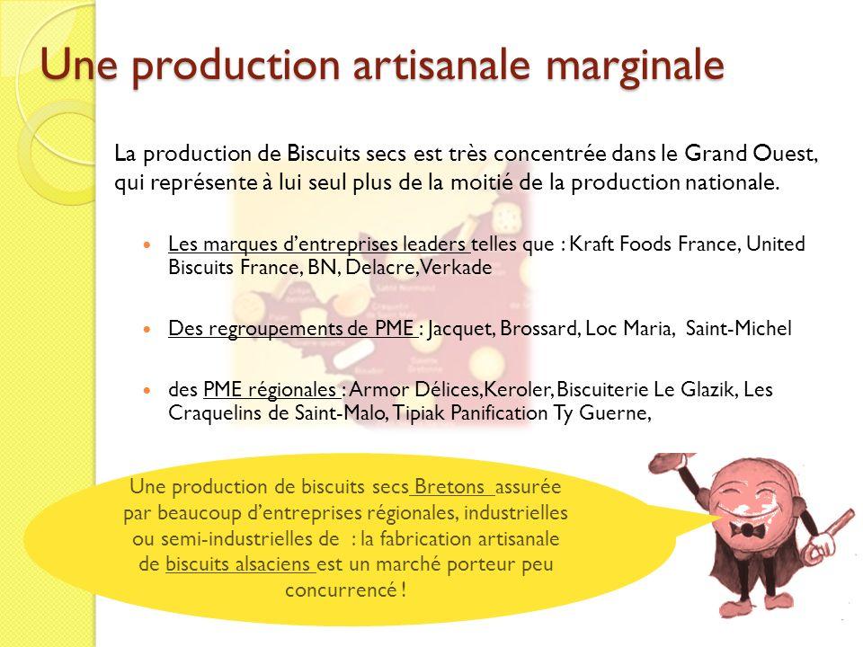 Une production artisanale marginale Les marques dentreprises leaders telles que : Kraft Foods France, United Biscuits France, BN, Delacre, Verkade Des
