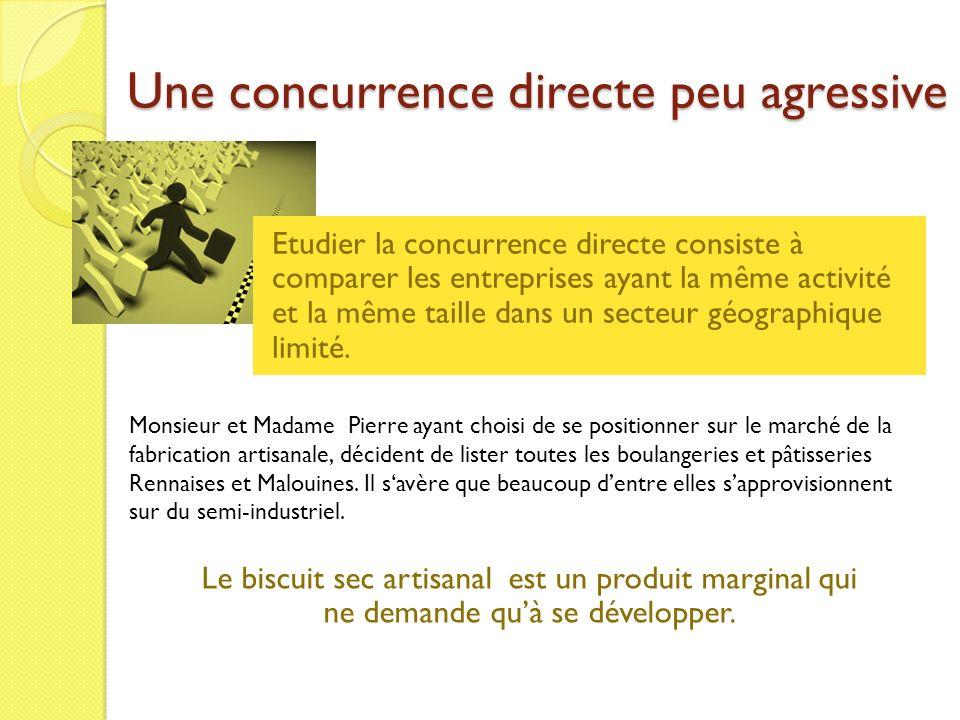 Une concurrence directe peu agressive Etudier la concurrence directe consiste à comparer les entreprises ayant la même activité et la même taille dans