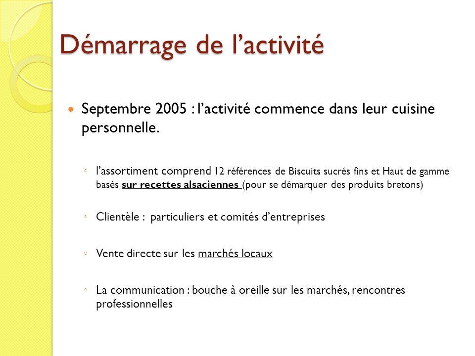 Démarrage de lactivité Septembre 2005 : lactivité commence dans leur cuisine personnelle. lassortiment comprend 12 références de Biscuits sucrés fins