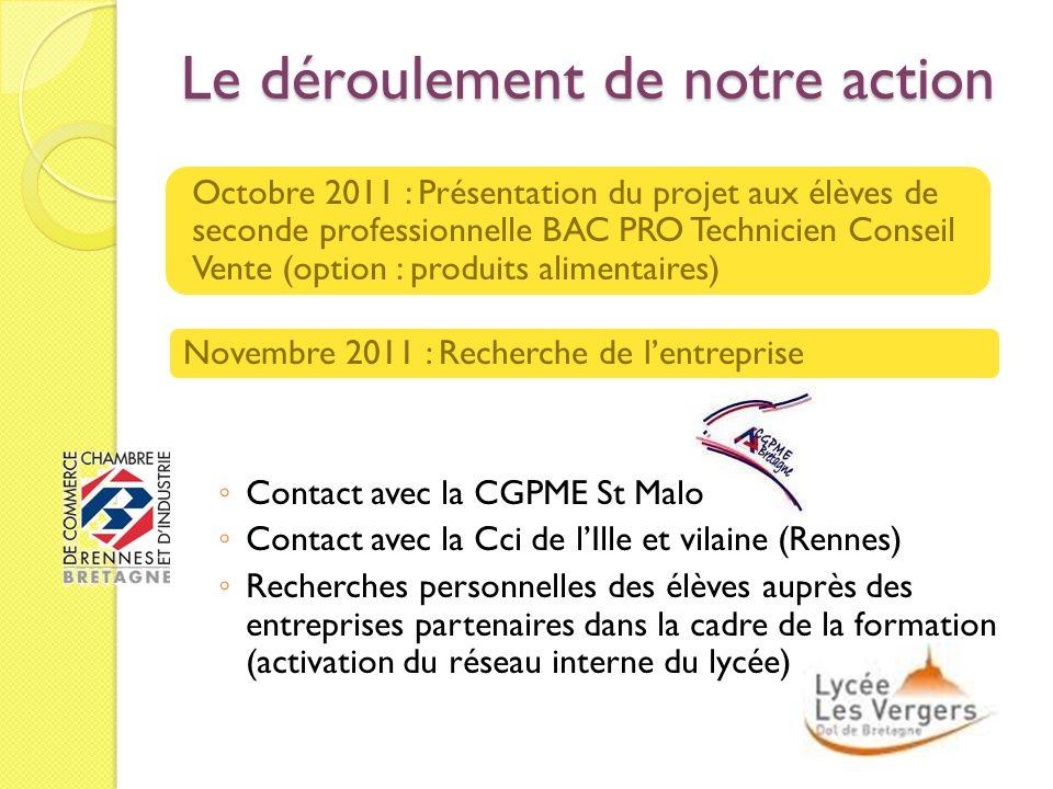 Le déroulement de notre action Octobre 2011 : Présentation du projet aux élèves de seconde professionnelle BAC PRO Technicien Conseil Vente (option :