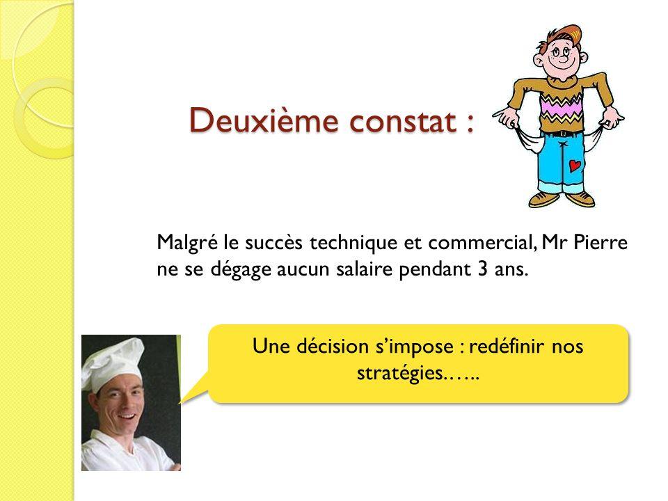 Deuxième constat : Malgré le succès technique et commercial, Mr Pierre ne se dégage aucun salaire pendant 3 ans. Une décision simpose : redéfinir nos